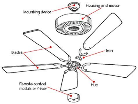 allen roth ceiling fan parts allen roth hq