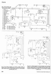 Polaris Sportsman 850 Wiring Diagram