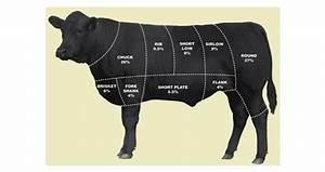 Similiar Meat Goat Parts Diagram Keywords