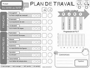 Huile Pour Plan De Travail : 1000 images about ecole plans de travail on pinterest ~ Premium-room.com Idées de Décoration