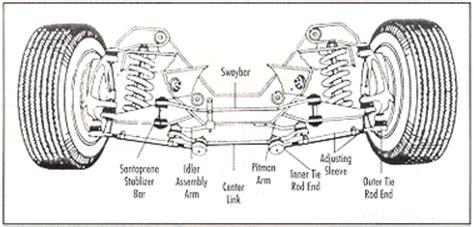 Lincoln Rear End Parts Diagram Auto