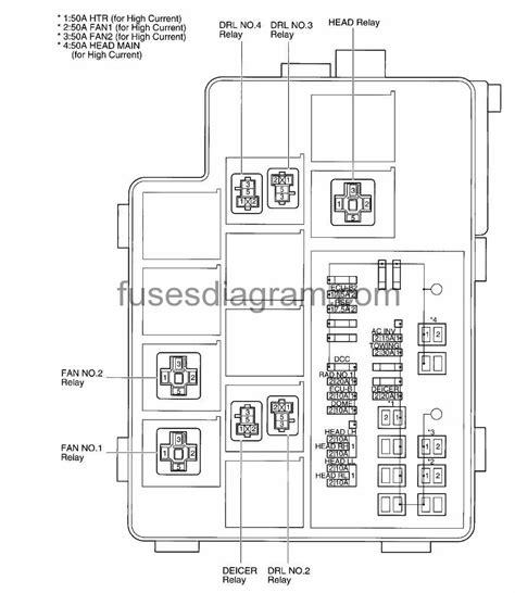 2006 Rav4 Fuse Box by Fuse Box Toyota Rav4 2005 2012