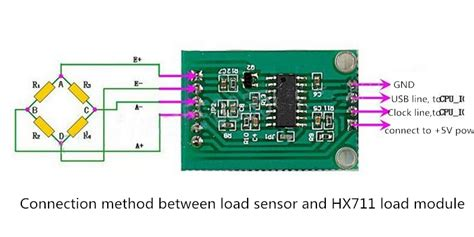 24 bit high precision mcu hx711 load cell ad module two analog input channel buy hx711 module