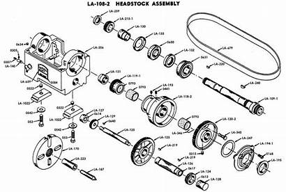 Lathe Logan Metal 1943 Tools Intro Practicalmachinist