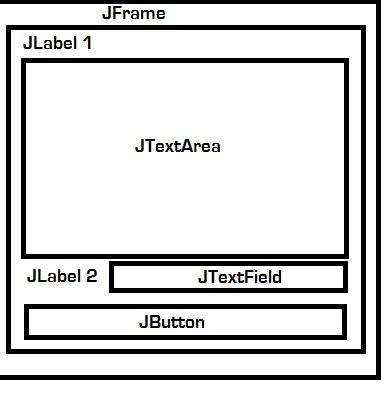 java swing layout java swing panel layout stack overflow