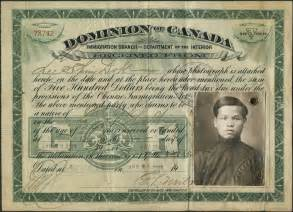 Chinese Immigration to Canada