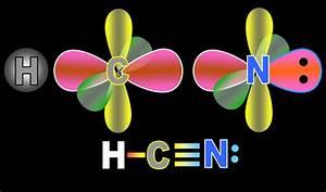 Hybridization In Covalent Bonds