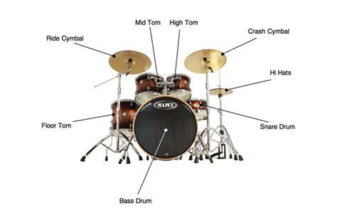 More Gene Krupa And Calfskin Vs. Plastic Drum Heads (part