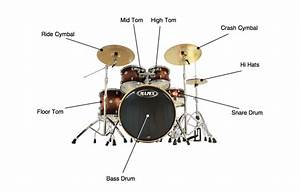 More Gene Krupa And Calfskin Vs  Plastic Drum Heads  Part Iv