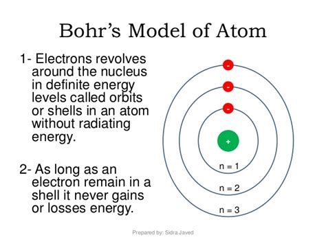 What do you know about Atomic Physics ?   The Physics and