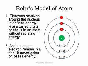 What Do You Know About Atomic Physics