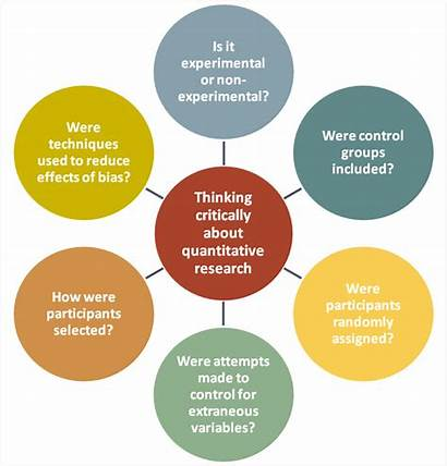 Quantitative Research Questions Types Question Studies Paper