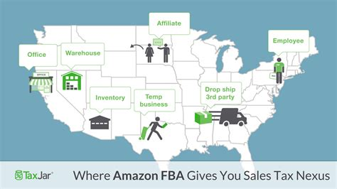 find  amazon fba   sales tax nexus