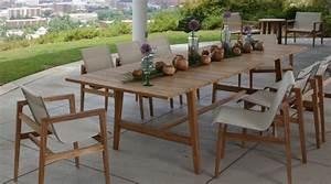 Market Preview Summer Classic Atlantum Winter Market January 2016 Summer Classic Best Summer Classics Outdoor Furniture