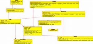 Programaci U00f3n Orientada A Objetos Y Taller     Poo