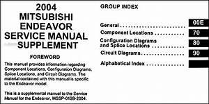 Endeavor Fuse Diagram