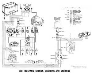 similiar 67 mustang wiring diagram keywords wiring diagram furthermore 1966 ford mustang wiring diagram on wiring