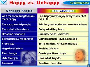 HAPPINESS IS UP TO YOU - Instant Enlightenment - How To Be ...