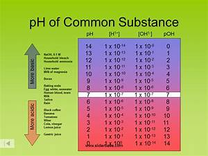 PH Scale and Calculations - Presentation Chemistry ...  Ph