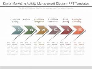Digital Marketing Activity Management Diagram Ppt