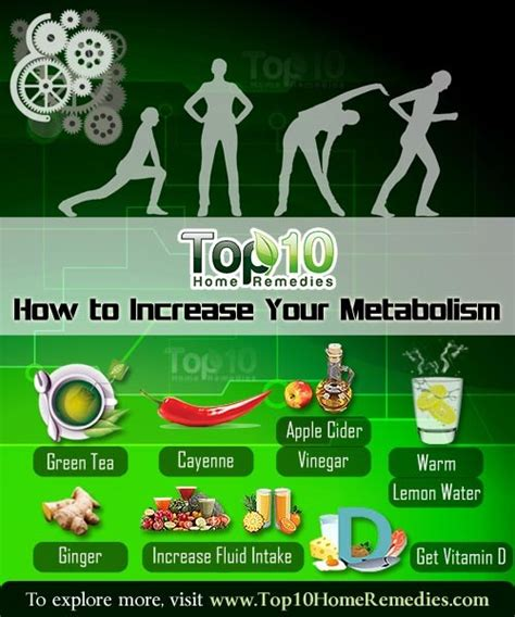 how to boost your metabolism how to increase your metabolism top 10 home remedies