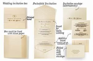 wedding invitation kits uk polina perri With pocketfold wedding invitation kits uk
