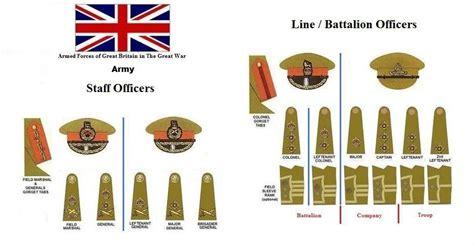 Or Ranks British Army Military Ranks British Army Wwi Insignias Rangos