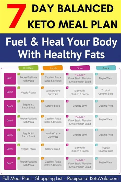 free 30 day low carb ketogenic diet meal plan shopping list and recipes pdf keto