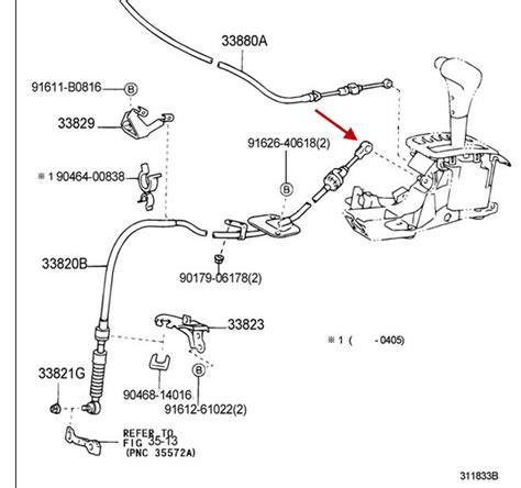 gear shift doesn t actually change gears linkage problem