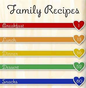 Cookbook Table Of Contents Template