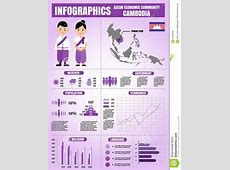 Infographics For Cambodia Stock Vector Image 60059038