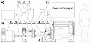 4 7 Engine Diagram