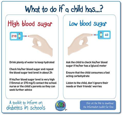 int diabetes fed  twitter     child
