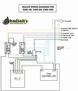 Ebw 500 Econoburn Commercial Indoor Wood Boiler By Obadiah