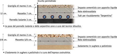 riscaldamento a pavimento spessore lucidatura restauro manutenzione pavimenti in marmo alla