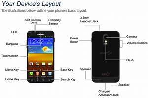 Download  Sprint U0026 39 S Samsung Epic 4g Touch User Guide