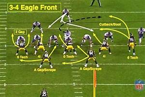 NFL 101: The Basics of the 3-4 Defensive Front | Bleacher ...