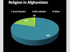 Afghanistan Religion Pictures to Pin on Pinterest ThePinsta
