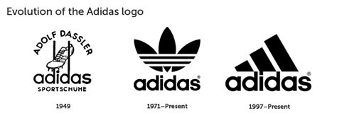 people  asked  draw  famous logos