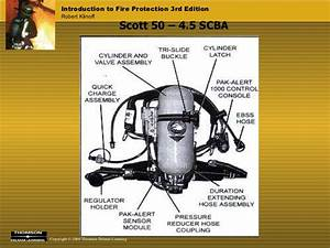 Scott Scba Parts Diagram