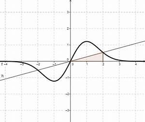 Fläche Zwischen Zwei Graphen Berechnen : analysis i mathe deutschland bayern gymnasium abiturpr fungen mit l sung mathematik ~ Themetempest.com Abrechnung