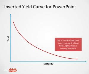 inverted yield curve  powerpoint  powerpoint