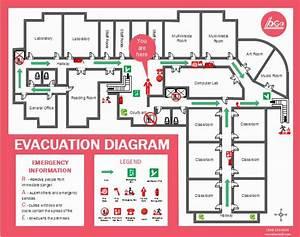 Home Evacuation Plan Template Beautiful Floor Plan