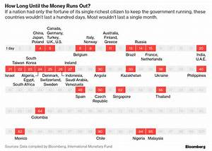 What if the world's richest paid for government spending ...