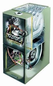 Trane Xb80 Gas Furnace Fan Does Not Turn Off