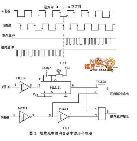 Photoelectric Encoder Circuit Diagram Basic