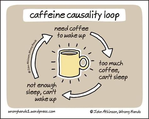 Caffeine Quotes. Quotesgram Tassimo Coffee Machine Not Working Red Light Bean And Tea Leaf Font Long Beach Hot Review Mr. Water Filtration Replacement Discs Espresso Imus