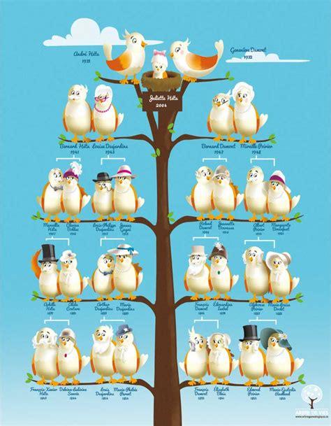 idee peinture chambre fille arbres généalogiques décoratifs pour enfants idée cadeau