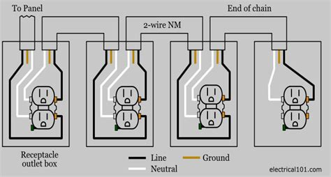 outlet wiring electrical 101