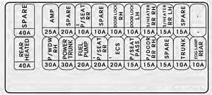 Kia K900  2015  - Fuse Box Diagram